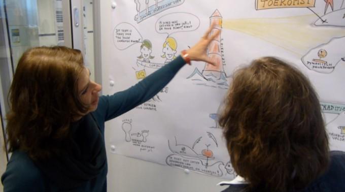 Graphic recording aan de muur