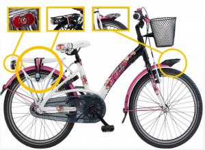 Plaatje bij blog over crowdsourcing de Sparte fiets