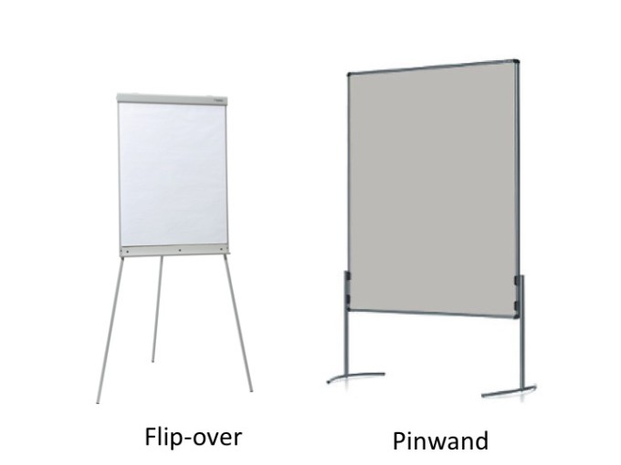 Flip-over of pinwand