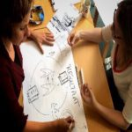 Team Sketching – gedeeld begrip door tekenen