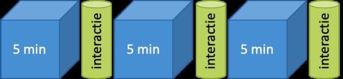 online presentatie geven